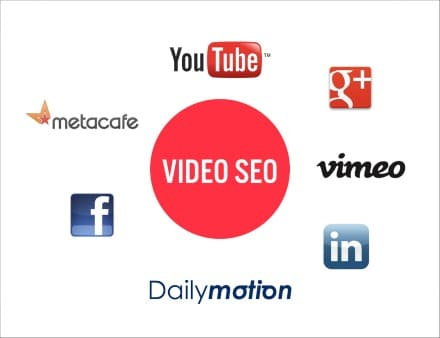 SEO, Videos, Youtube y posicionamiento con videos